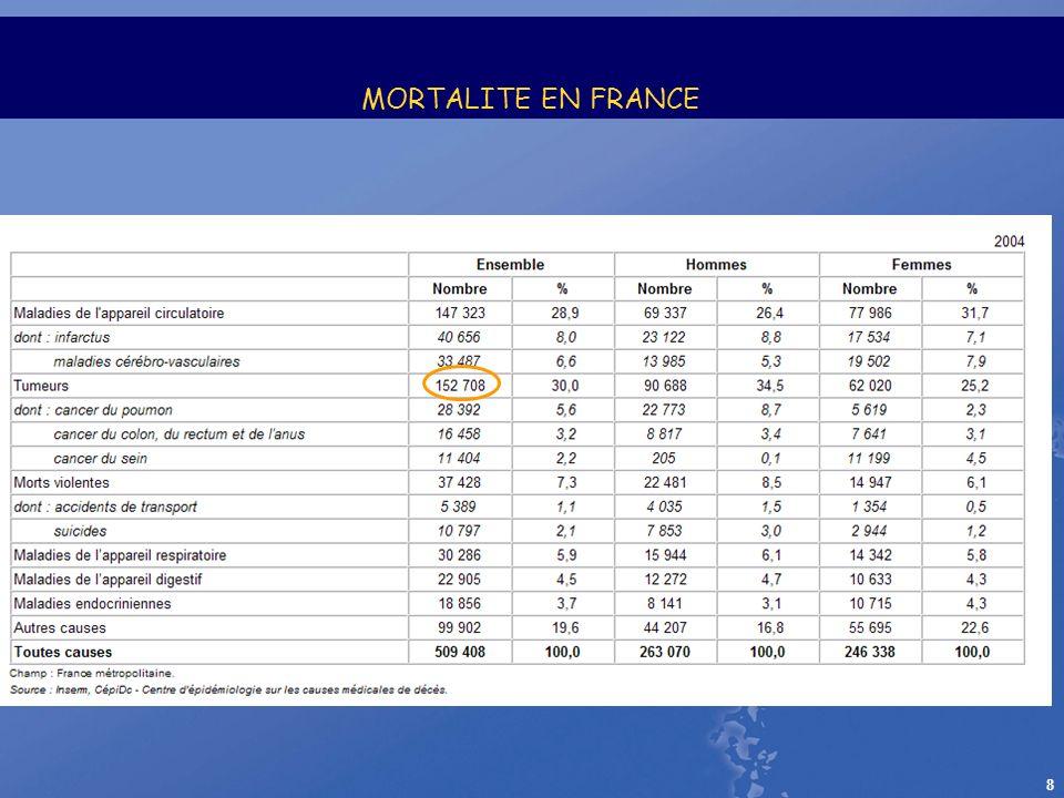 8 MORTALITE EN FRANCE