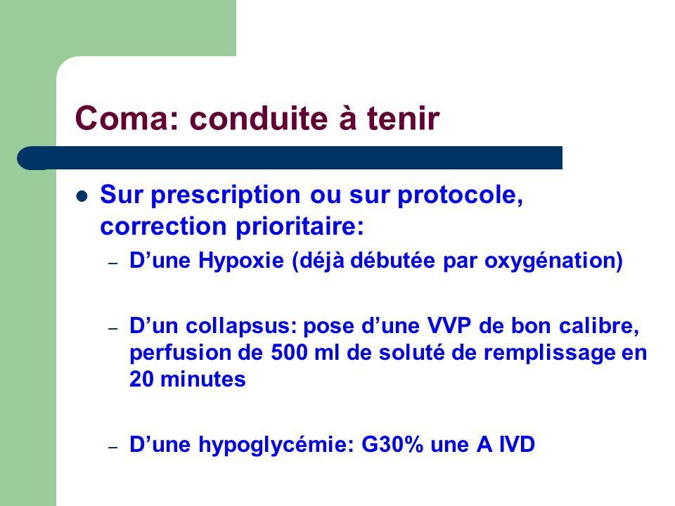 Coma: conduite à tenir Sur prescription ou sur protocole, correction prioritaire: – Dune Hypoxie (déjà débutée par oxygénation) – Dun collapsus: pose