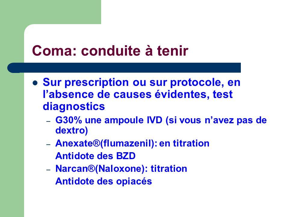 Coma: conduite à tenir Sur prescription ou sur protocole, en labsence de causes évidentes, test diagnostics – G30% une ampoule IVD (si vous navez pas