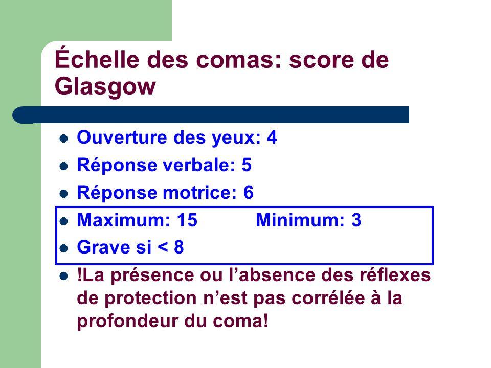 Échelle des comas: score de Glasgow Ouverture des yeux: 4 Réponse verbale: 5 Réponse motrice: 6 Maximum: 15 Minimum: 3 Grave si < 8 !La présence ou la