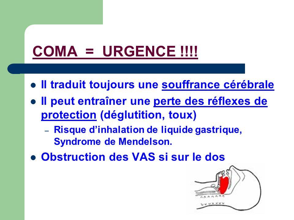 COMA = URGENCE !!!! Il traduit toujours une souffrance cérébrale Il peut entraîner une perte des réflexes de protection (déglutition, toux) – Risque d
