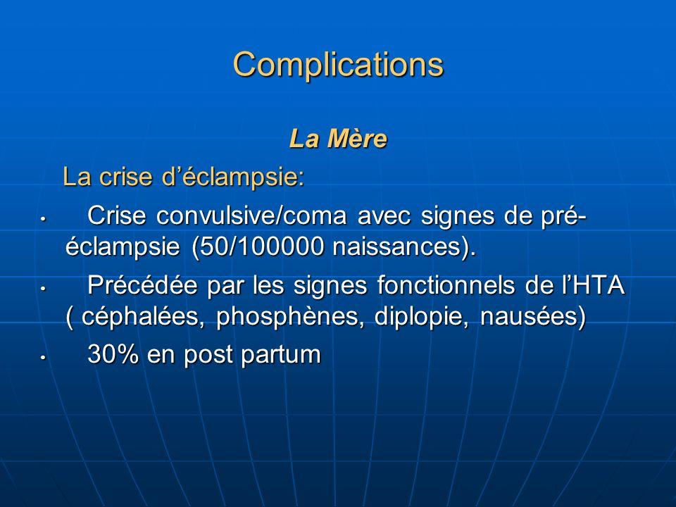 Complications La Mère La crise déclampsie: La crise déclampsie: Crise convulsive/coma avec signes de pré- éclampsie (50/100000 naissances).