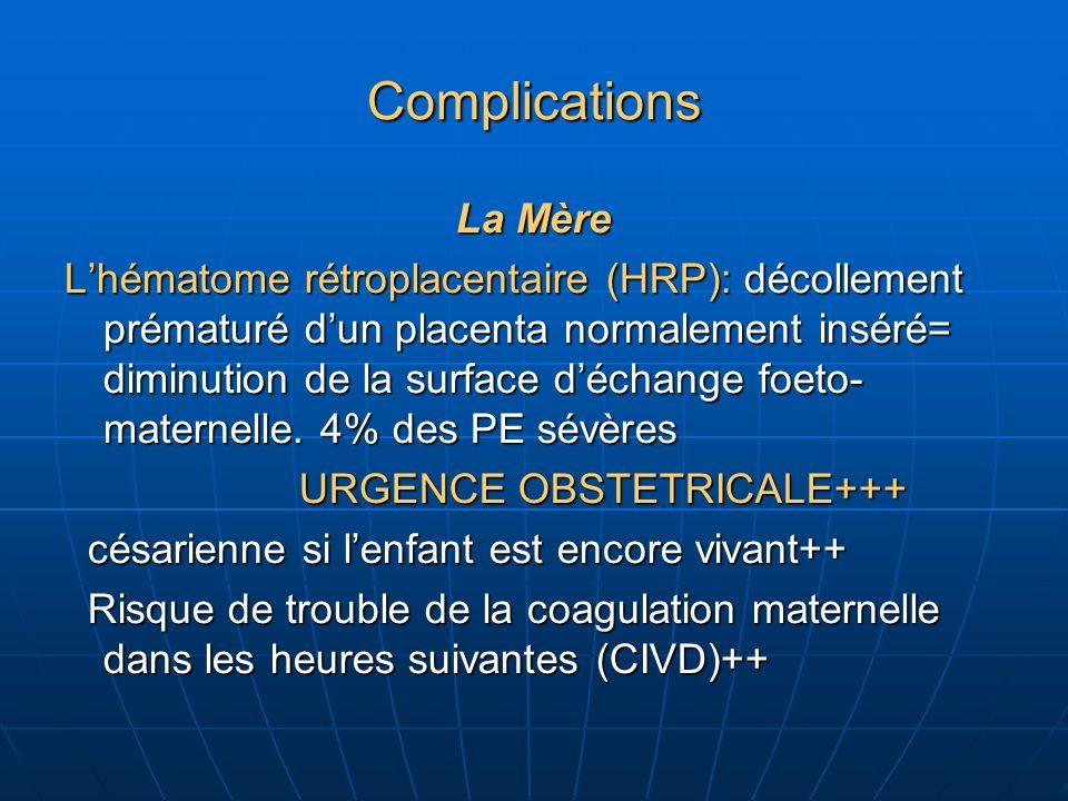 Complications La Mère Lhématome rétroplacentaire (HRP): décollement prématuré dun placenta normalement inséré= diminution de la surface déchange foeto- maternelle.