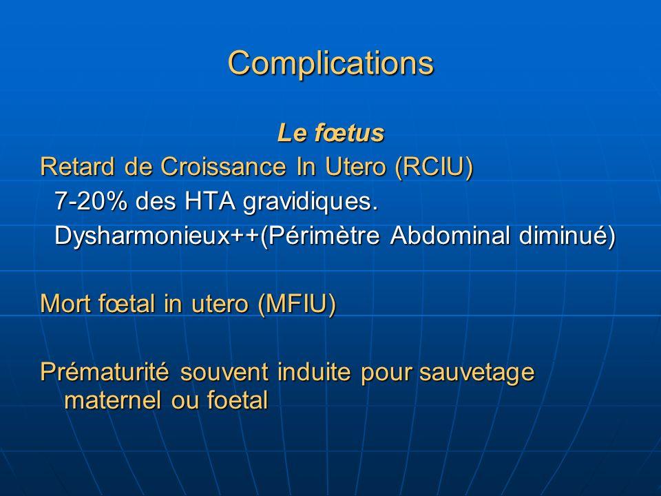 Complications Le fœtus Retard de Croissance In Utero (RCIU) 7-20% des HTA gravidiques.