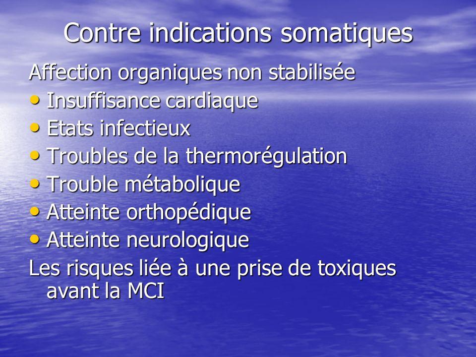 Contre indications somatiques Affection organiques non stabilisée Insuffisance cardiaque Insuffisance cardiaque Etats infectieux Etats infectieux Trou