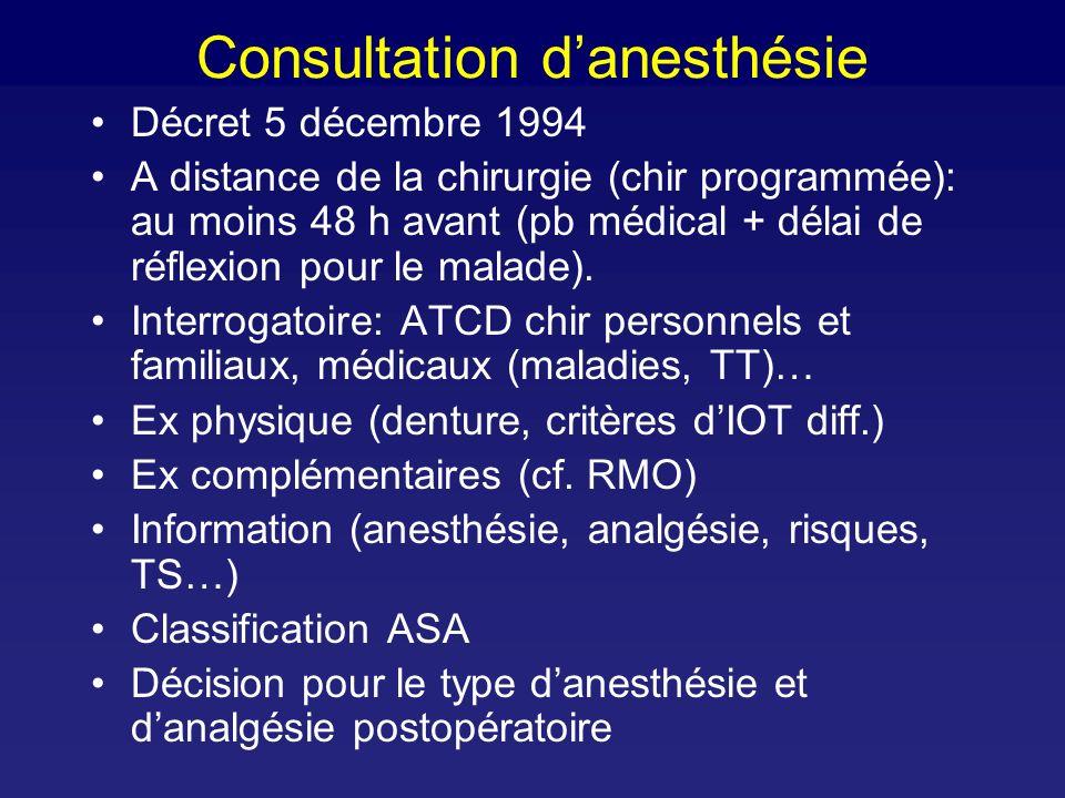 Consultation danesthésie Décret 5 décembre 1994 A distance de la chirurgie (chir programmée): au moins 48 h avant (pb médical + délai de réflexion pour le malade).