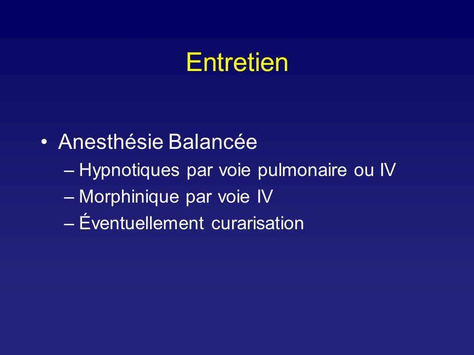Entretien Anesthésie Balancée –Hypnotiques par voie pulmonaire ou IV –Morphinique par voie IV –Éventuellement curarisation