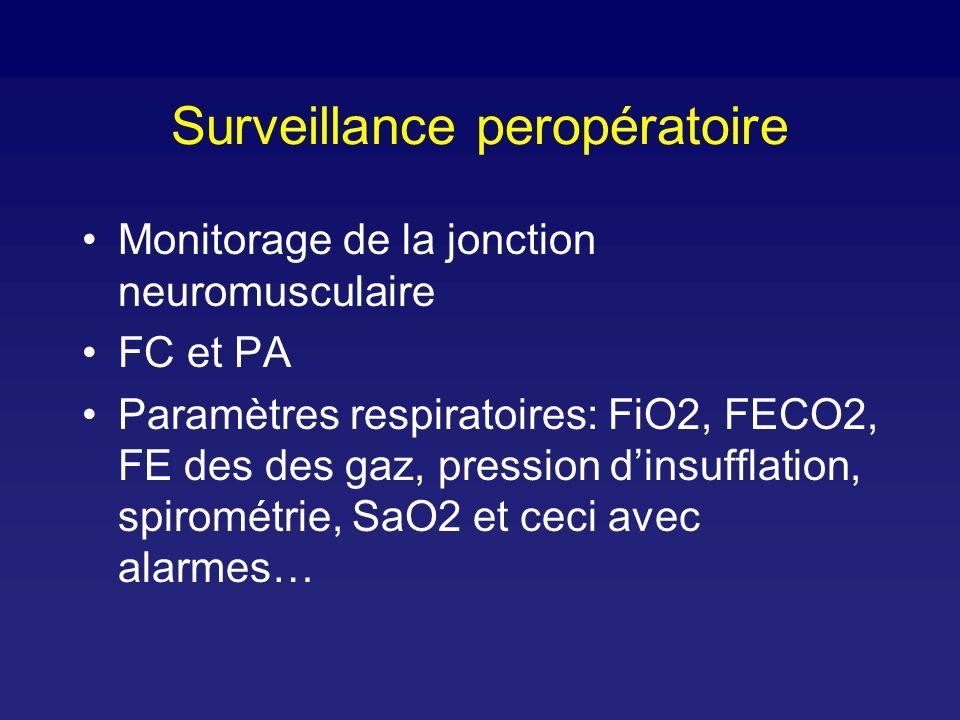 Surveillance peropératoire Monitorage de la jonction neuromusculaire FC et PA Paramètres respiratoires: FiO2, FECO2, FE des des gaz, pression dinsufflation, spirométrie, SaO2 et ceci avec alarmes…