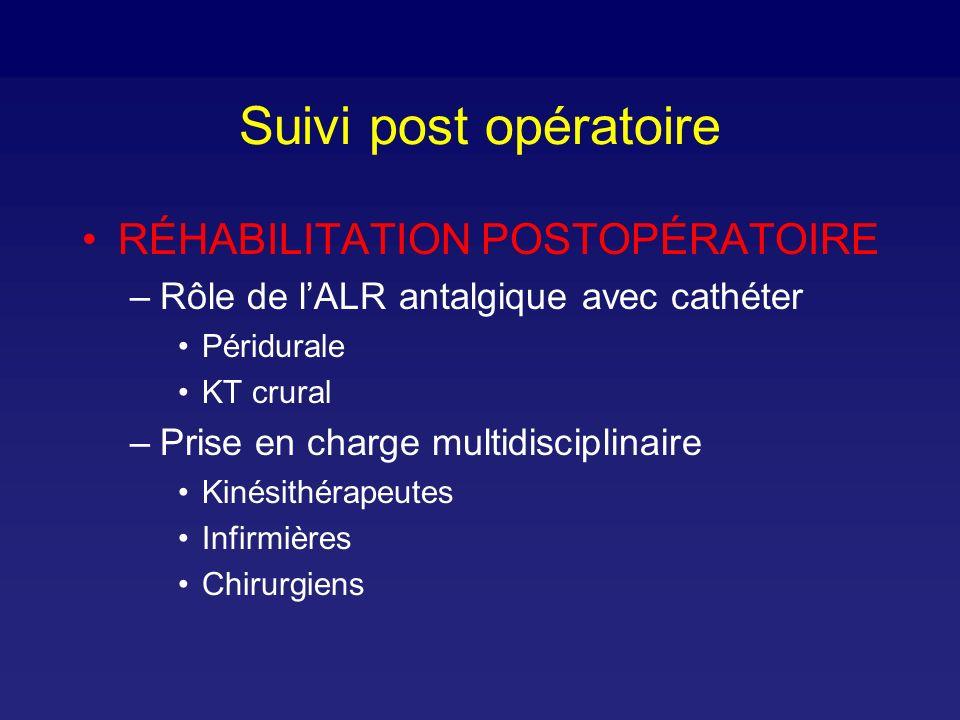 Suivi post opératoire RÉHABILITATION POSTOPÉRATOIRE –Rôle de lALR antalgique avec cathéter Péridurale KT crural –Prise en charge multidisciplinaire Kinésithérapeutes Infirmières Chirurgiens