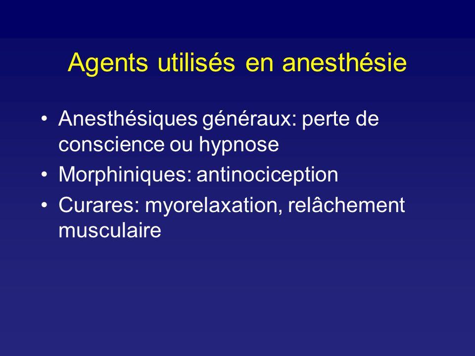 Agents utilisés en anesthésie Anesthésiques généraux: perte de conscience ou hypnose Morphiniques: antinociception Curares: myorelaxation, relâchement musculaire