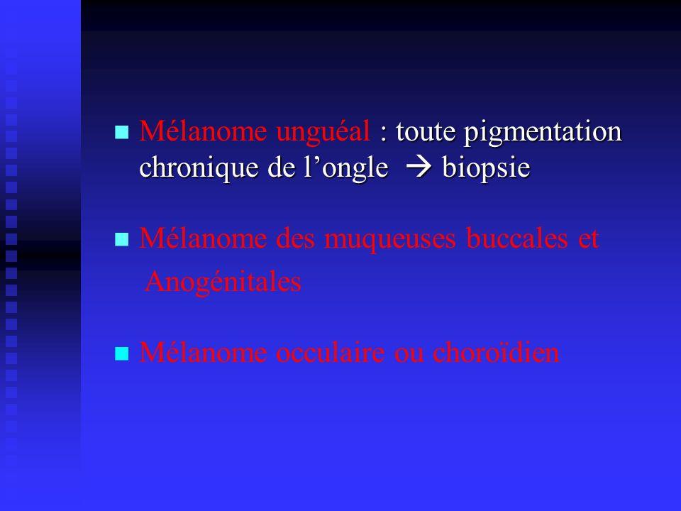 : toute pigmentation chronique de longle biopsie Mélanome unguéal : toute pigmentation chronique de longle biopsie Mélanome des muqueuses buccales et