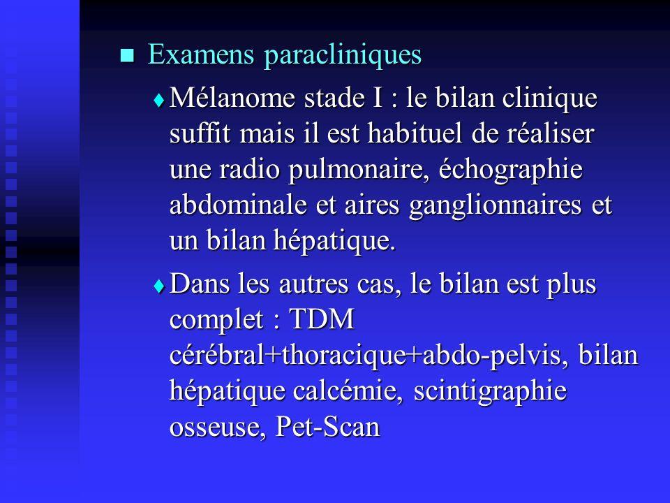 Examens paracliniques Examens paracliniques Mélanome stade I : le bilan clinique suffit mais il est habituel de réaliser une radio pulmonaire, échogra
