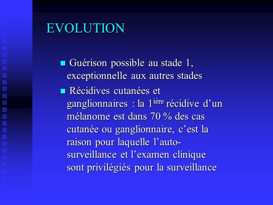 EVOLUTION Guérison possible au stade 1, exceptionnelle aux autres stades Guérison possible au stade 1, exceptionnelle aux autres stades Récidives cuta