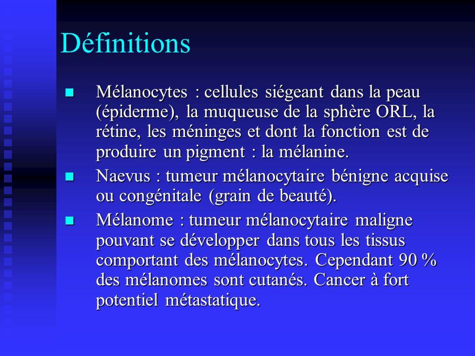 Fréquence en augmentation (x 2 tous les 10 ans): 7000 nouveaux cas en France Fréquence en augmentation (x 2 tous les 10 ans): 7000 nouveaux cas en France Mortalité secondaire au mélanome est en hausse (1000 décés) Mortalité secondaire au mélanome est en hausse (1000 décés) Augmentation du risque en fonction du phototype Augmentation du risque en fonction du phototype Touche électivement Touche électivement Caucasiens (80%)>>noirs et asiatiques (20%) Caucasiens (80%)>>noirs et asiatiques (20%) Femmes (60 %)>hommes (40%) Femmes (60 %)>hommes (40%) Tous les âges, médiane entre 40 et 50 ans, rare chez lenfant Tous les âges, médiane entre 40 et 50 ans, rare chez lenfant Epidémiologie