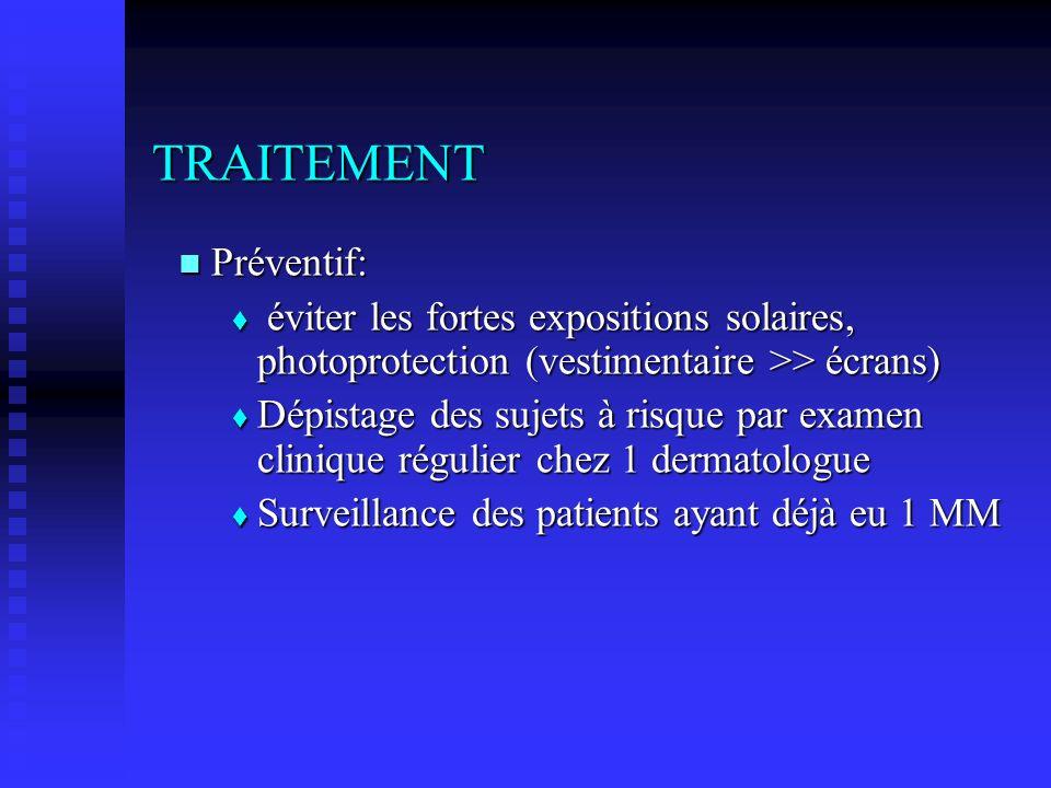TRAITEMENT TRAITEMENT Préventif: Préventif: éviter les fortes expositions solaires, photoprotection (vestimentaire >> écrans) éviter les fortes exposi