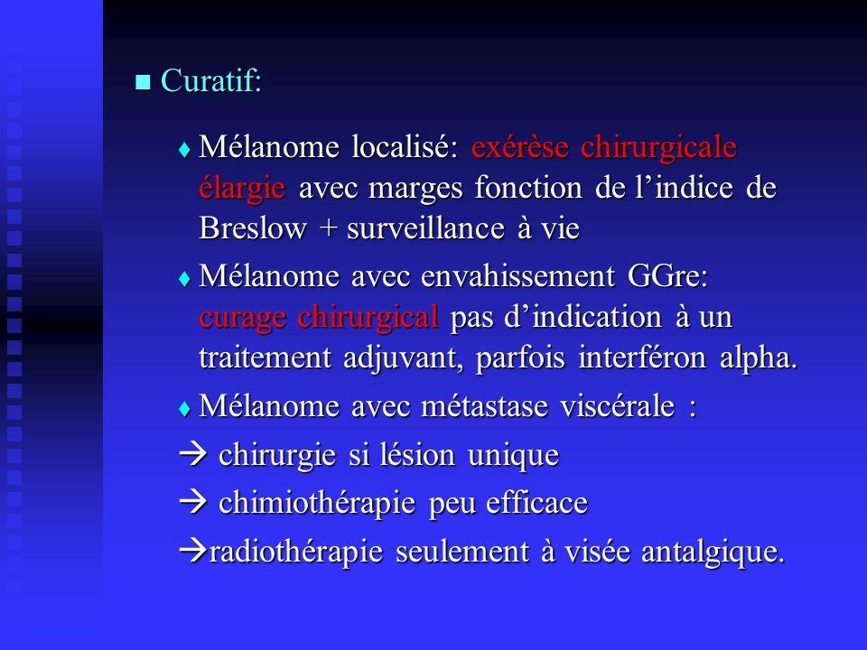 Curatif: Curatif: Mélanome localisé: exérèse chirurgicale élargie avec marges fonction de lindice de Breslow + surveillance à vie Mélanome localisé: e