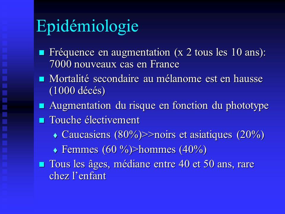 Fréquence en augmentation (x 2 tous les 10 ans): 7000 nouveaux cas en France Fréquence en augmentation (x 2 tous les 10 ans): 7000 nouveaux cas en Fra