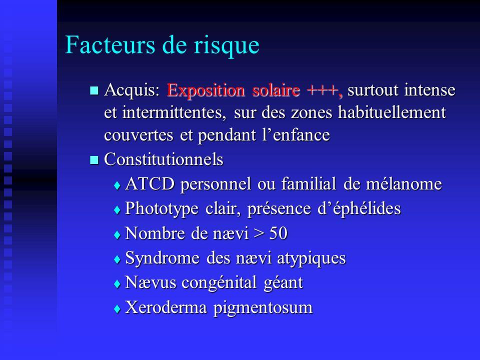 Examens paracliniques Examens paracliniques Mélanome stade I : le bilan clinique suffit mais il est habituel de réaliser une radio pulmonaire, échographie abdominale et aires ganglionnaires et un bilan hépatique.