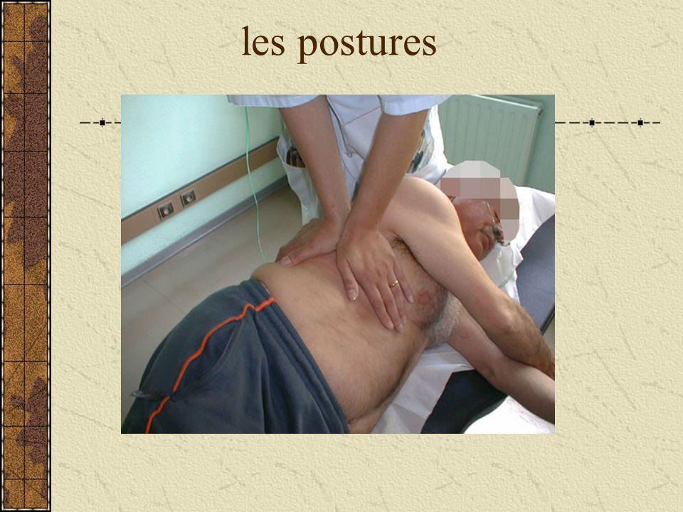 les postures