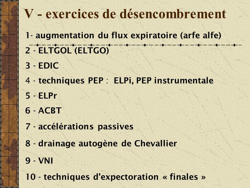V - exercices de désencombrement 1- augmentation du flux expiratoire (arfe alfe) 2 - ELTGOL (ELTGO) 3 - EDIC 4 - techniques PEP : ELPi, PEP instrument