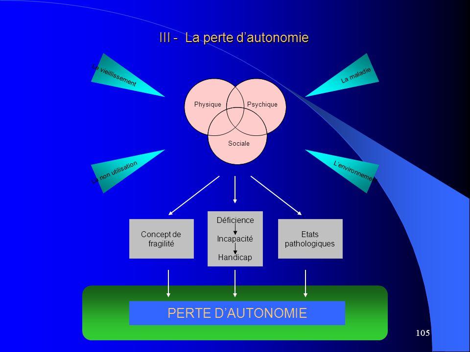 106 III - La perte dautonomie III - La perte dautonomie Situation symptôme Situation pathogène La perte dautonomie est à la fois