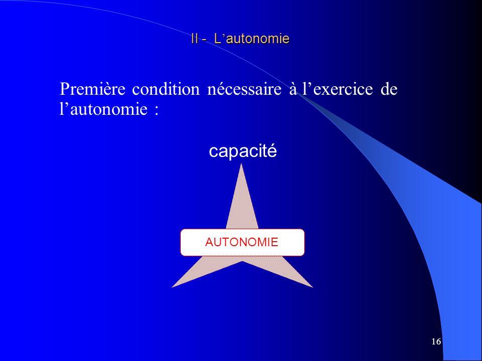 17 Etre en capacité de faire Lautonomie dun individu est le témoignage, sinon de lintégrité, du moins de léquilibre harmonieux de la mobilisation de ses capacités physiques, psychiques et sociales II - L autonomie II - L autonomie