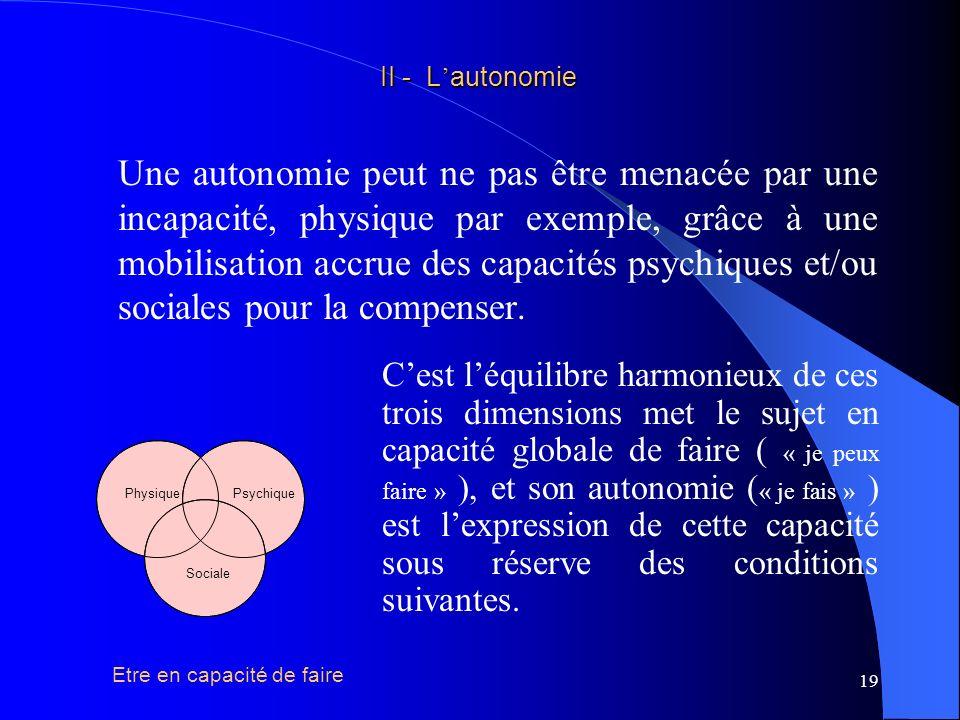 20 capacité environnement favorable AUTONOMIE II - L autonomie II - L autonomie acte volontaire