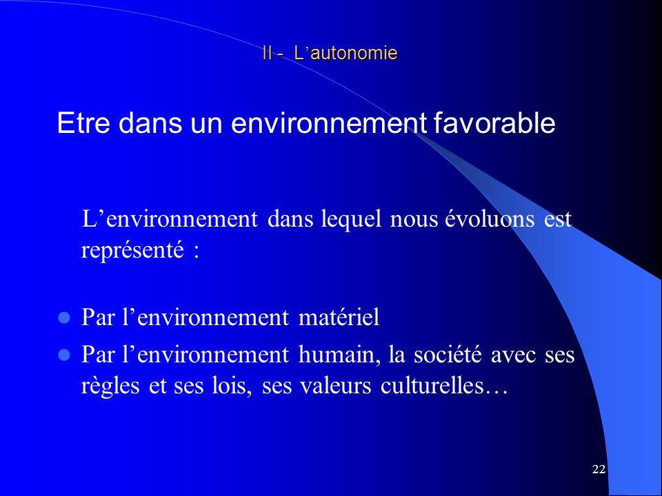23 Lenvironnement possède un certain nombre de ressources ou met à notre disposition telles ou telles disponibilités.