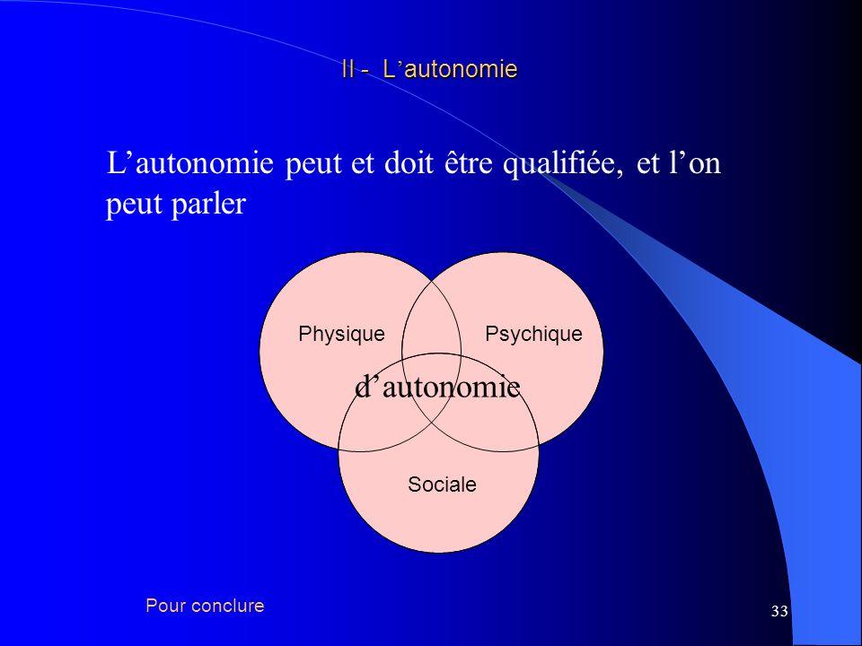 34 Lorsquon dit dun sujet quil est autonome, sans autre qualificatif, cela veut dire quil est globalement autonome et quil présente II - L autonomie II - L autonomie une autonomie physiqueet psychique et sociale Pour conclure