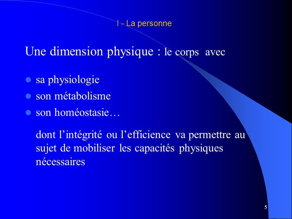 6 I - La personne I - La personne La dimension psychique avec ses composantes cognitive affective culturelle philosophique et spirituelle dont lintégrité ou lefficience va permettre au sujet de mobiliser les capacités psychiques nécessaires