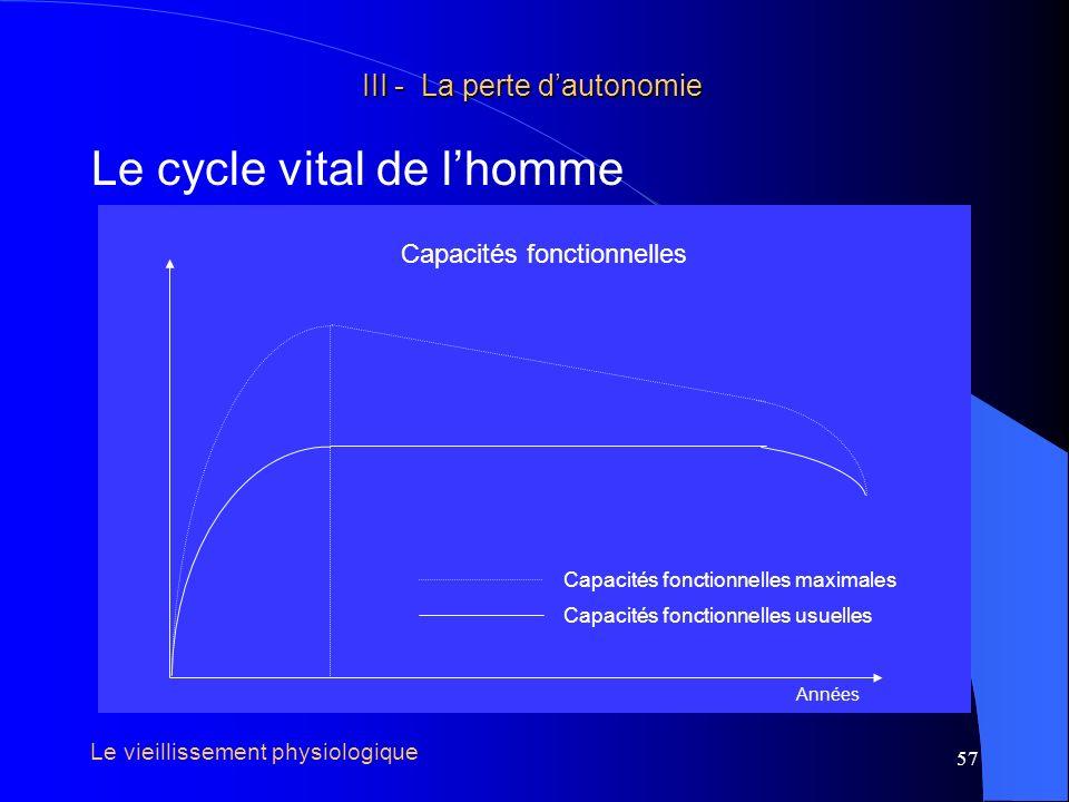 58 Phase de croissance Phase de décroissance / Masse maigre III - La perte dautonomie III - La perte dautonomie Le cycle vital de lhomme Années Capacités fonctionnelles maximales Le vieillissement physiologique