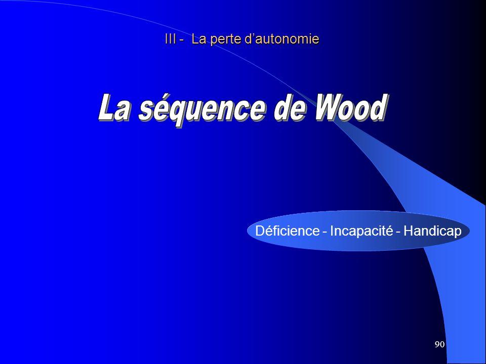 91 III - La perte dautonomie III - La perte dautonomie La déficience : Séquence de Wood Elle traduit lexistence dune perturbation quelconque, temporaire ou permanente, de lune ou lautre structure de lorganisme.