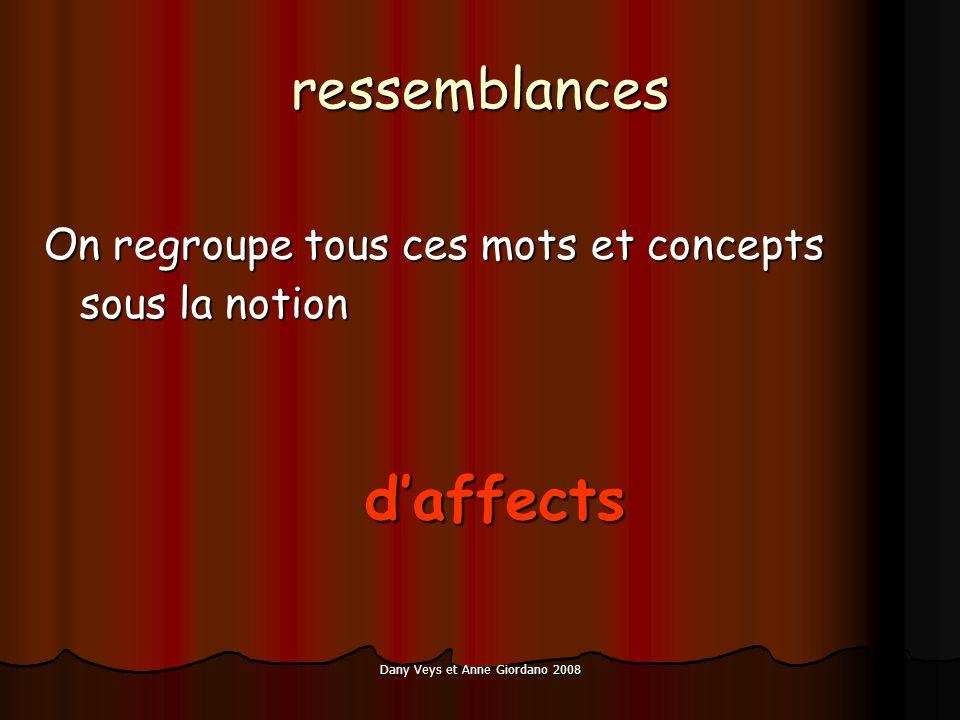 Dany Veys et Anne Giordano 2008 ressemblances On regroupe tous ces mots et concepts sous la notion daffects