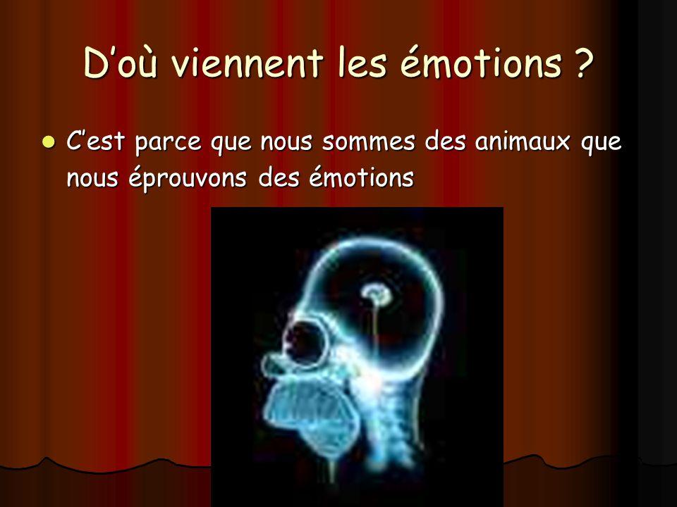 Dany Veys et Anne Giordano 2008 Doù viennent les émotions ? Cest parce que nous sommes des animaux que nous éprouvons des émotions Cest parce que nous