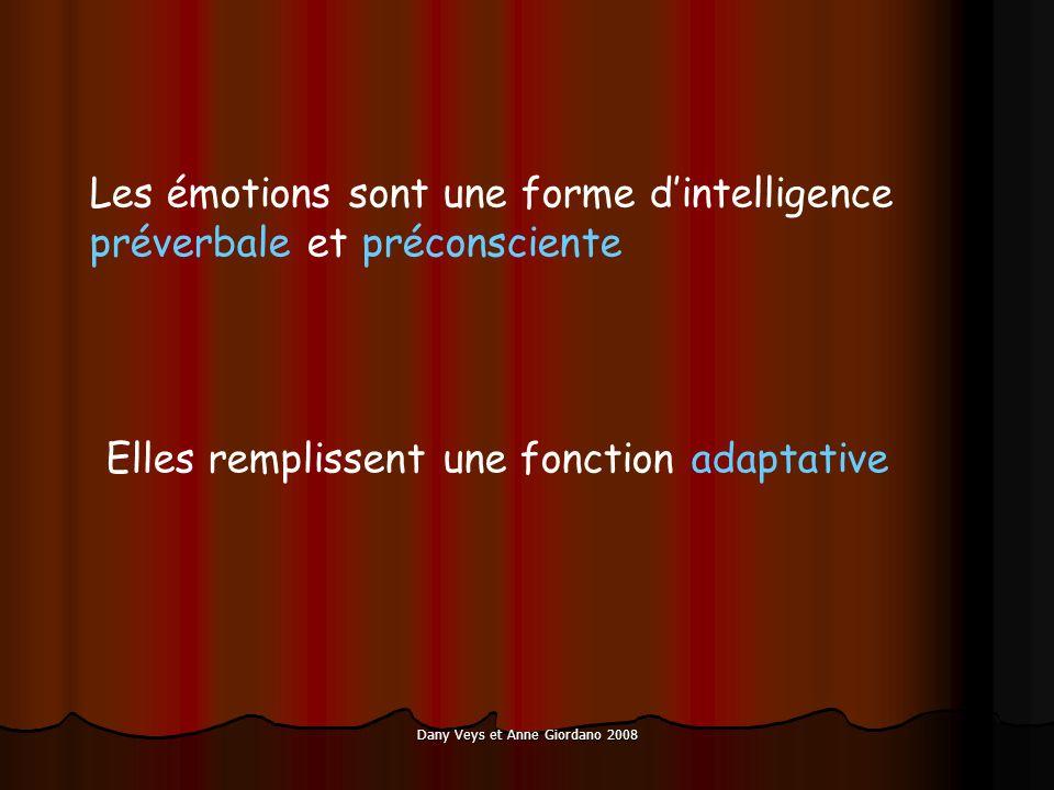 Dany Veys et Anne Giordano 2008 Les émotions sont une forme dintelligence préverbale et préconsciente Elles remplissent une fonction adaptative