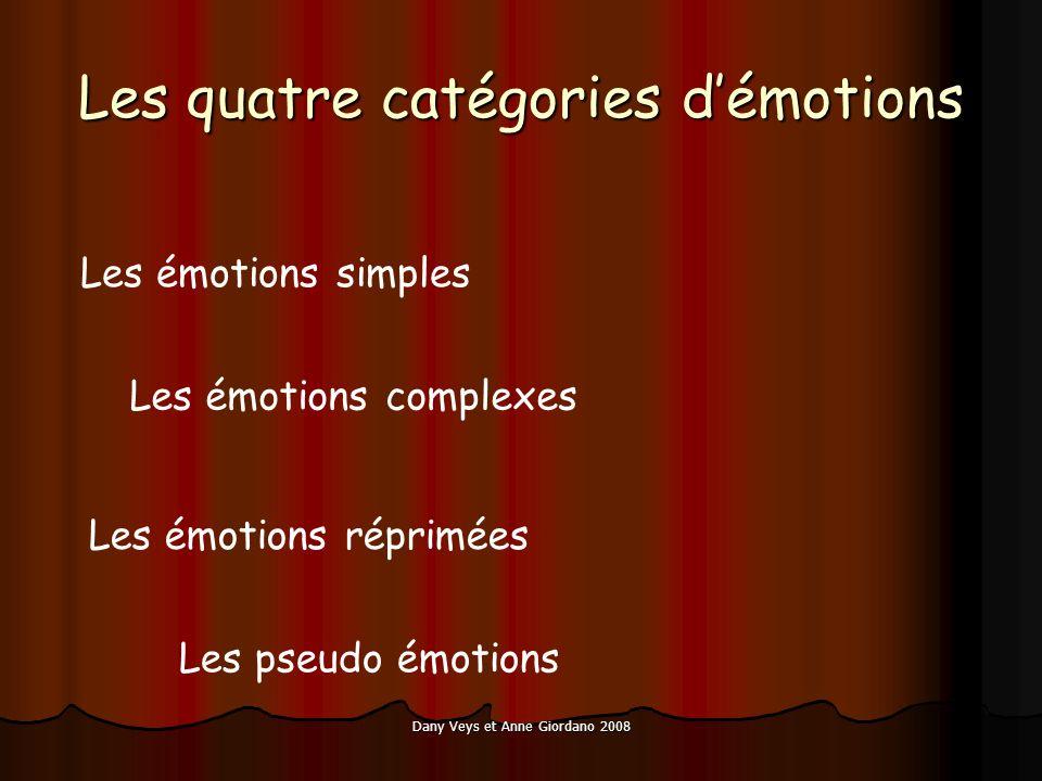 Dany Veys et Anne Giordano 2008 Les quatre catégories démotions Les émotions simples Les émotions complexes Les émotions réprimées Les pseudo émotions