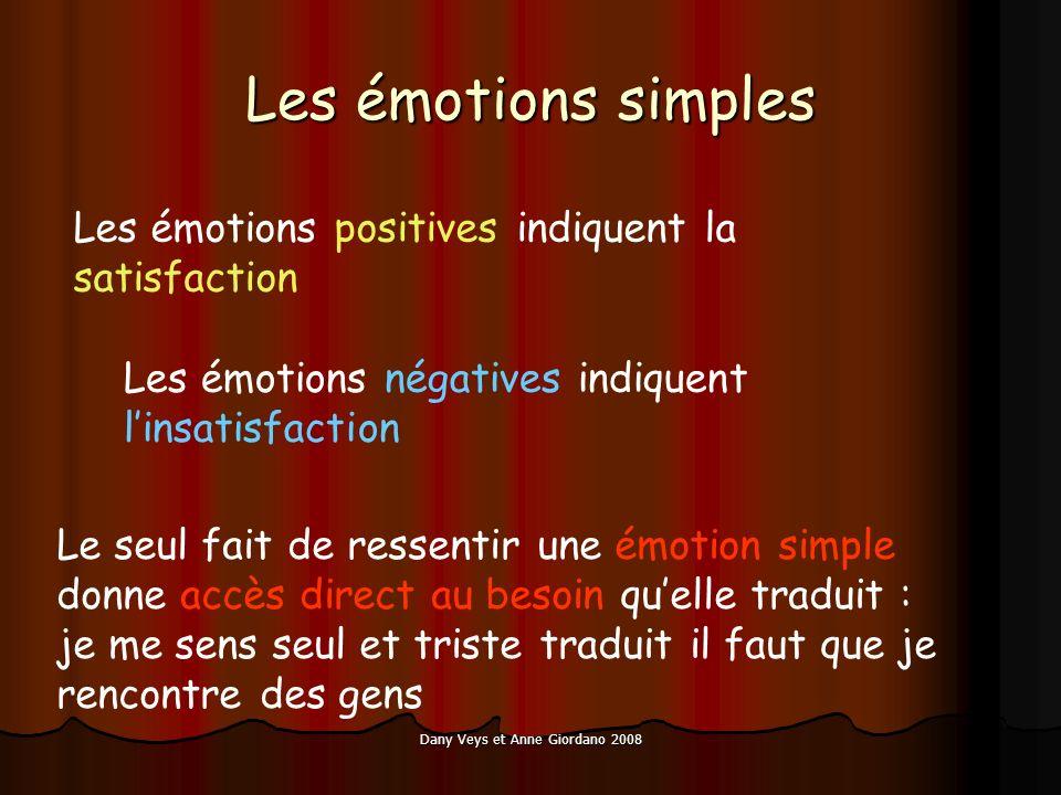 Dany Veys et Anne Giordano 2008 Les émotions simples Les émotions positives indiquent la satisfaction Les émotions négatives indiquent linsatisfaction