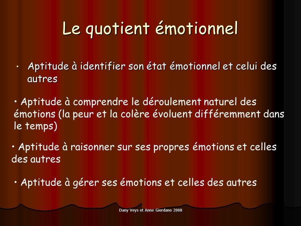 Dany Veys et Anne Giordano 2008 Le quotient émotionnel Aptitude à identifier son état émotionnel et celui des autres Aptitude à comprendre le déroulement naturel des émotions (la peur et la colère évoluent différemment dans le temps) Aptitude à raisonner sur ses propres émotions et celles des autres Aptitude à gérer ses émotions et celles des autres
