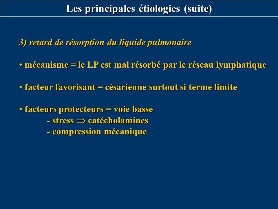 3) retard de résorption du liquide pulmonaire mécanisme = le LP est mal résorbé par le réseau lymphatique mécanisme = le LP est mal résorbé par le rés