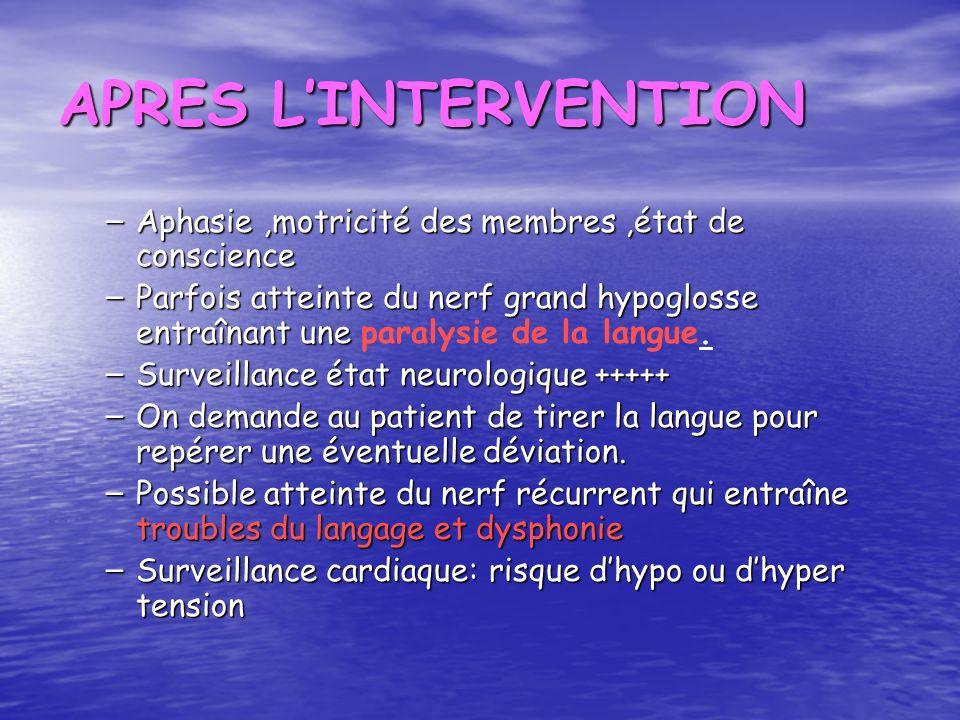 APRES LINTERVENTION – Aphasie,motricité des membres,état de conscience – Parfois atteinte du nerf grand hypoglosse entraînant une – Parfois atteinte d