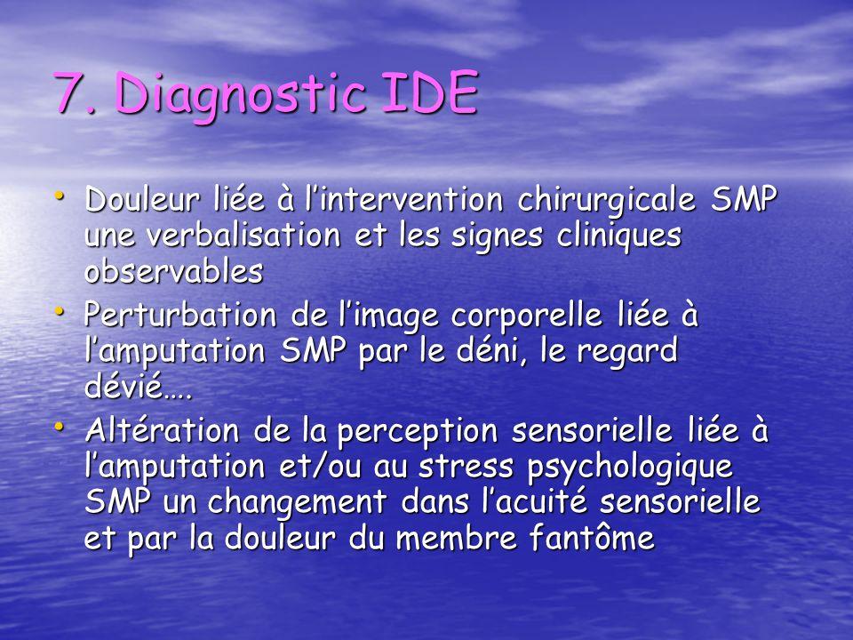 7. Diagnostic IDE Douleur liée à lintervention chirurgicale SMP une verbalisation et les signes cliniques observables Douleur liée à lintervention chi