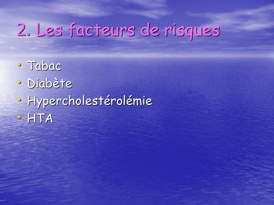 2. Les facteurs de risques Tabac Tabac Diabète Diabète Hypercholestérolémie Hypercholestérolémie HTA HTA