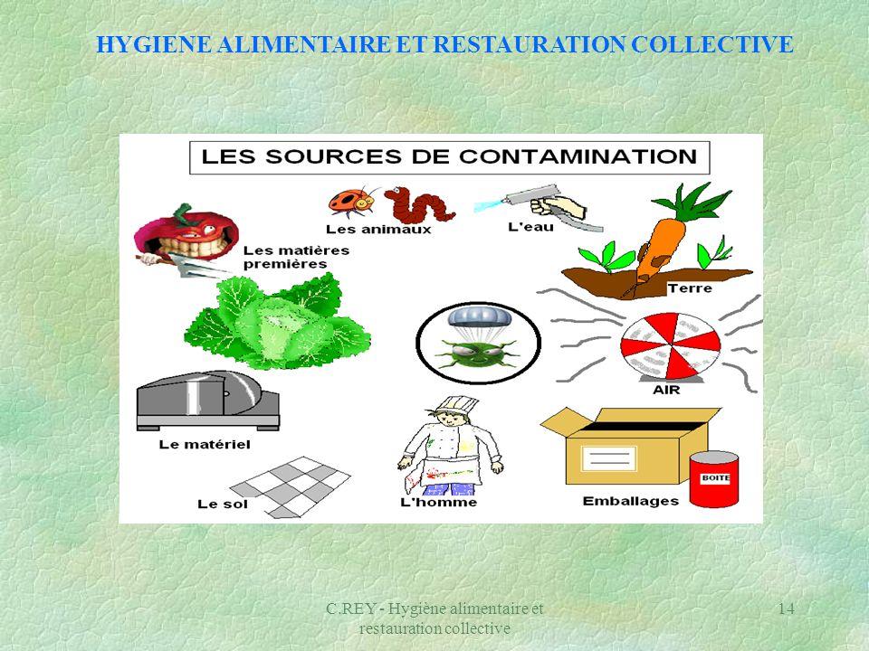 C.REY - Hygiène alimentaire et restauration collective 14 HYGIENE ALIMENTAIRE ET RESTAURATION COLLECTIVE