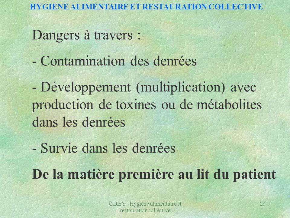 C.REY - Hygiène alimentaire et restauration collective 18 Dangers à travers : - Contamination des denrées - Développement (multiplication) avec produc