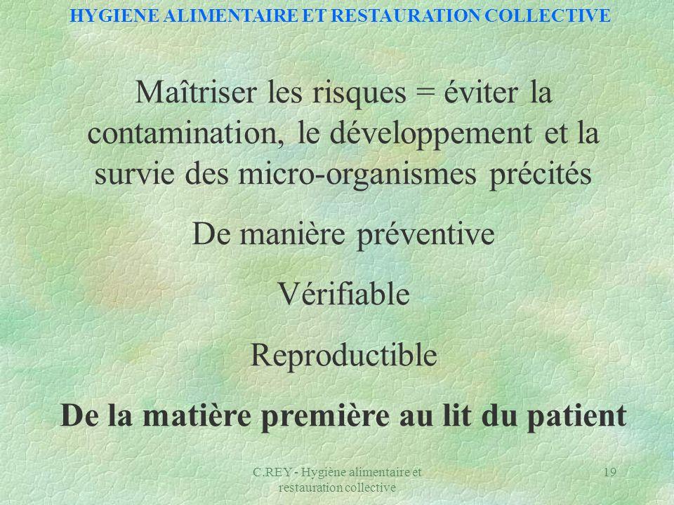 C.REY - Hygiène alimentaire et restauration collective 19 Maîtriser les risques = éviter la contamination, le développement et la survie des micro-org
