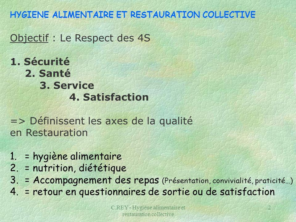 C.REY - Hygiène alimentaire et restauration collective 2 HYGIENE ALIMENTAIRE ET RESTAURATION COLLECTIVE Objectif : Le Respect des 4S 1. Sécurité 2. Sa