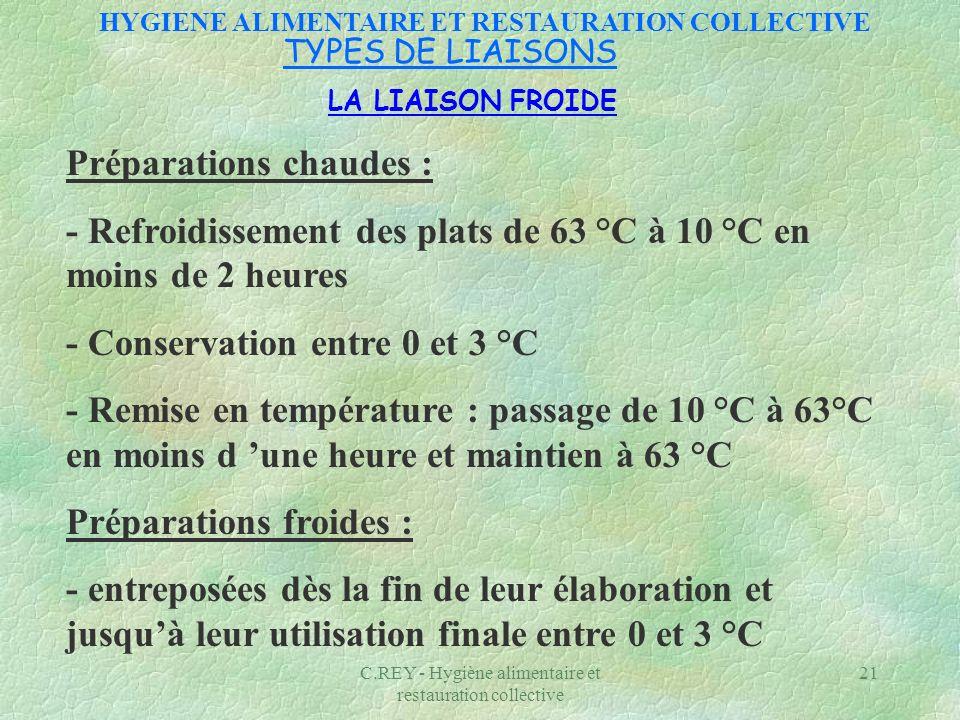 C.REY - Hygiène alimentaire et restauration collective 21 LA LIAISON FROIDE Préparations chaudes : - Refroidissement des plats de 63 °C à 10 °C en moi