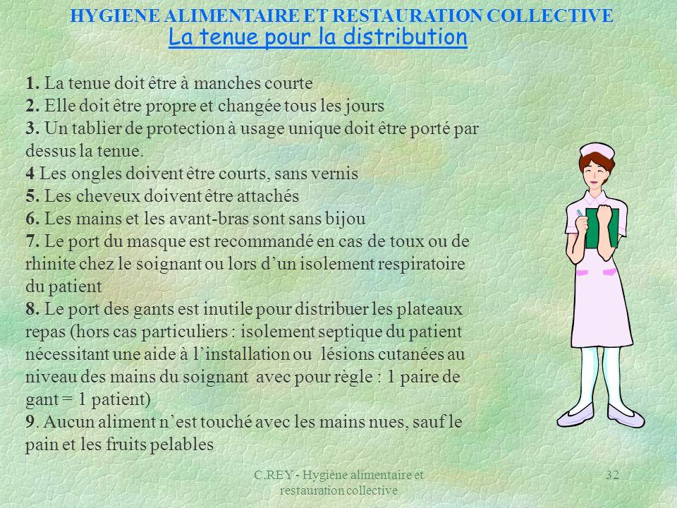 C.REY - Hygiène alimentaire et restauration collective 32 1. La tenue doit être à manches courte 2. Elle doit être propre et changée tous les jours 3.