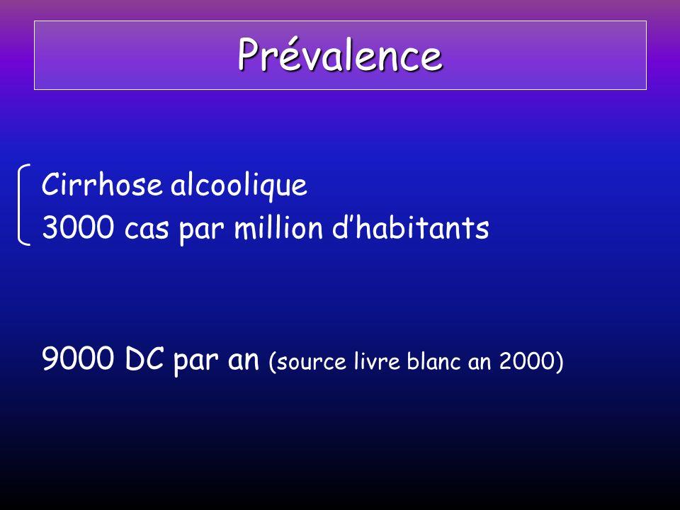 Etiologies ALCOOL HEPATITE VIRALE [B, C, D] HEPATITE AUTO-IMMUNE MALADIES METABOLIQUES MALADIES METABOLIQUES : HEMOCHROMATOSE WILSON DEFICIT EN α-1 ANTI- TRYPSINE MUCOVISCIDOSE MALADIES BILIAIRES MALADIES BILIAIRES: CIRRHOSE BILIAIRE PRIMITIVE CHOLANGITE SCLEROSANTE PRIMITIVE CIRRHOSE BILIAIRE SECONDAIREOBSTRUCTIONS VASCULAIRES VASCULAIRES: SYNDROME DE BUDD-CHIARI MALADIE VEINO-OCCLUSIVE MEDICAMENTS / TOXIQUES NASHCRYPTOGENETIQUE
