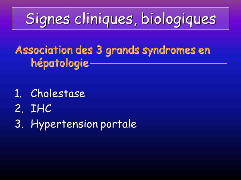 Colique hépatique Cholécystite angiocholite Pancréatite